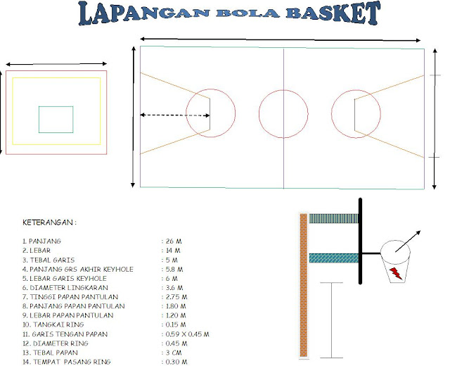 Iqbal Auli Hakim Skema Lapangan Basket