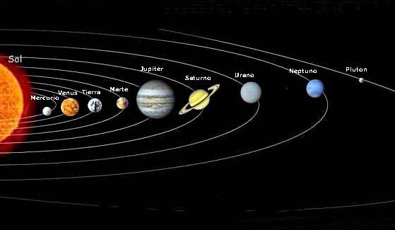 Mi Primer Sistema planetario solar