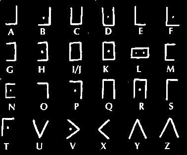 Alfabeto Maçonico