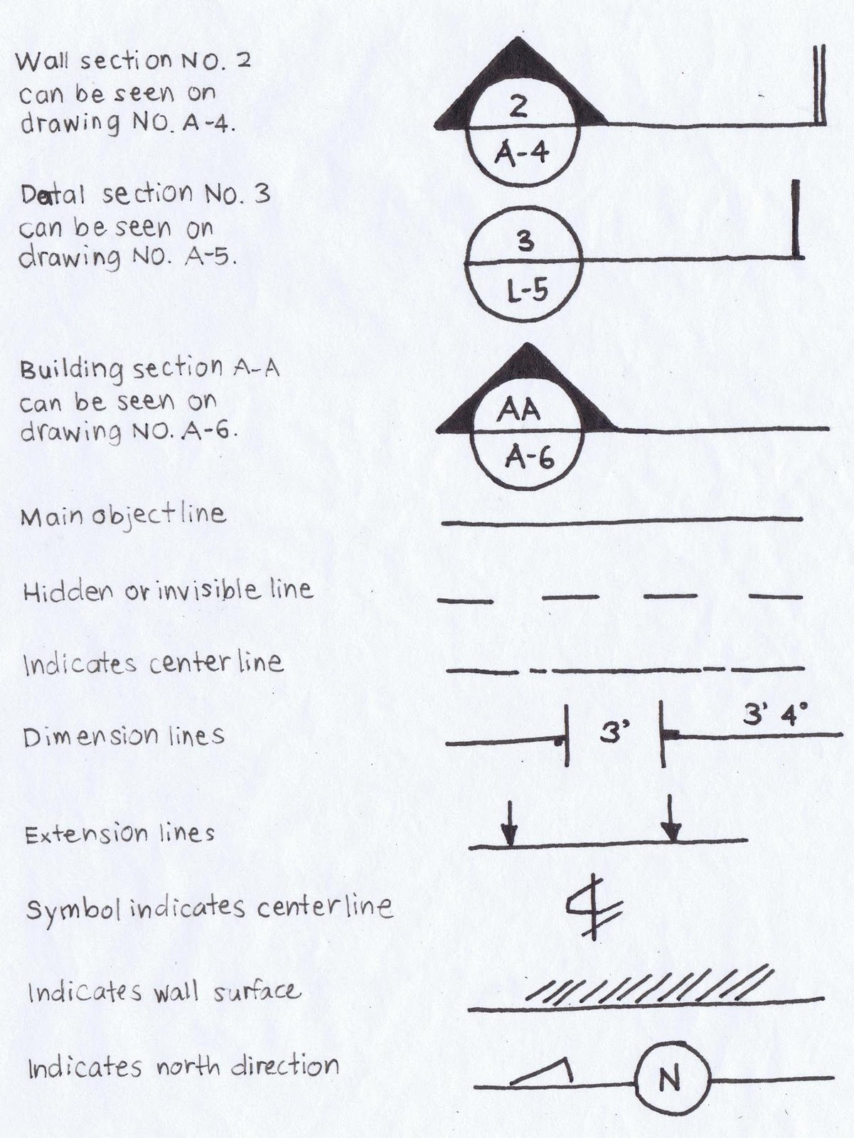 Floor Plan And Elevation Symbols : Oh design drawing templates