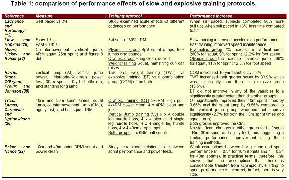 overtraining in athletics essay Overtraining syndrome has been recognized as a cause of decreased performance in elite athletes the prolonged periods of training required for high-level participation in sports can lead to changes in the brain and immune system that we have termed overtraining syndrome.