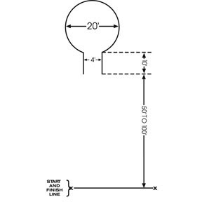 Braymere custom saddlery performance spotlight other games part one time faults are added to the score if the horse steps on or outside the chalk line here is a diagram of a typical keyhole race course ccuart Gallery