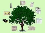 Kent~Gagnon Genealogy