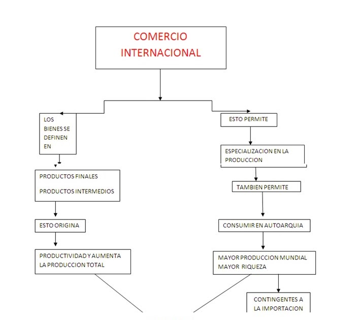 Comercio exterior definicion pdf download for Definicion exterior