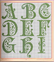 схемы вышивки крестом буквы