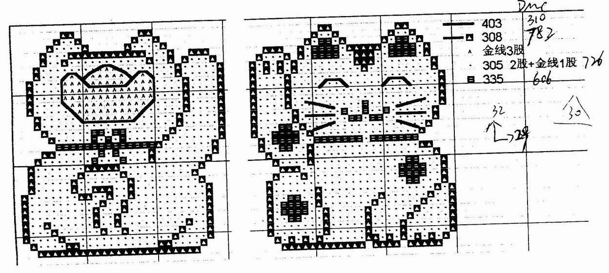 небольших схем котиков для