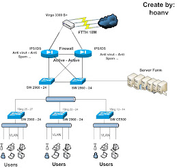 how to clear arp cache in cisco switch
