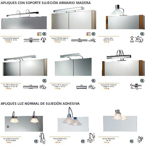 Iluminacion Baño Apliques:Apliques variados para el baño actual ~ Reformas Guaita