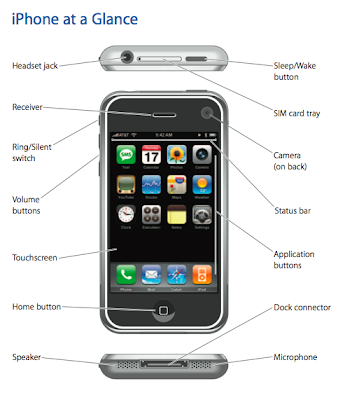 david weiss iphone user guide the anthropomorphic iphone rh davidweiss blogspot com iPhone 7 Overview iPhone 7 Overview