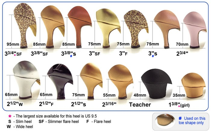 Are Mens Shoe Sizes Measured Different For Men