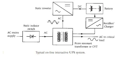 2014 01 01 archive moreover Schema  elektriciteit besides Single Supply Op   Circuit Not Working likewise Zener Regulator Circuit 12v together with Power Transformer Nameplate Data. on ups schematic
