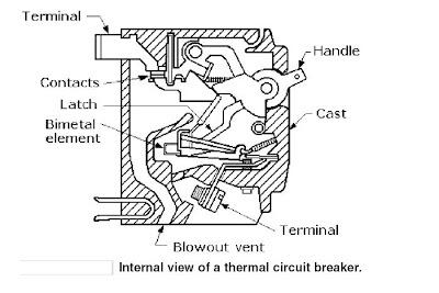 Internal View Of Thermal Circuit