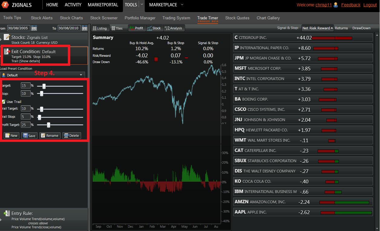 stock market trading rules 50 golden strategies pdf