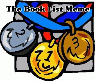 booklist button