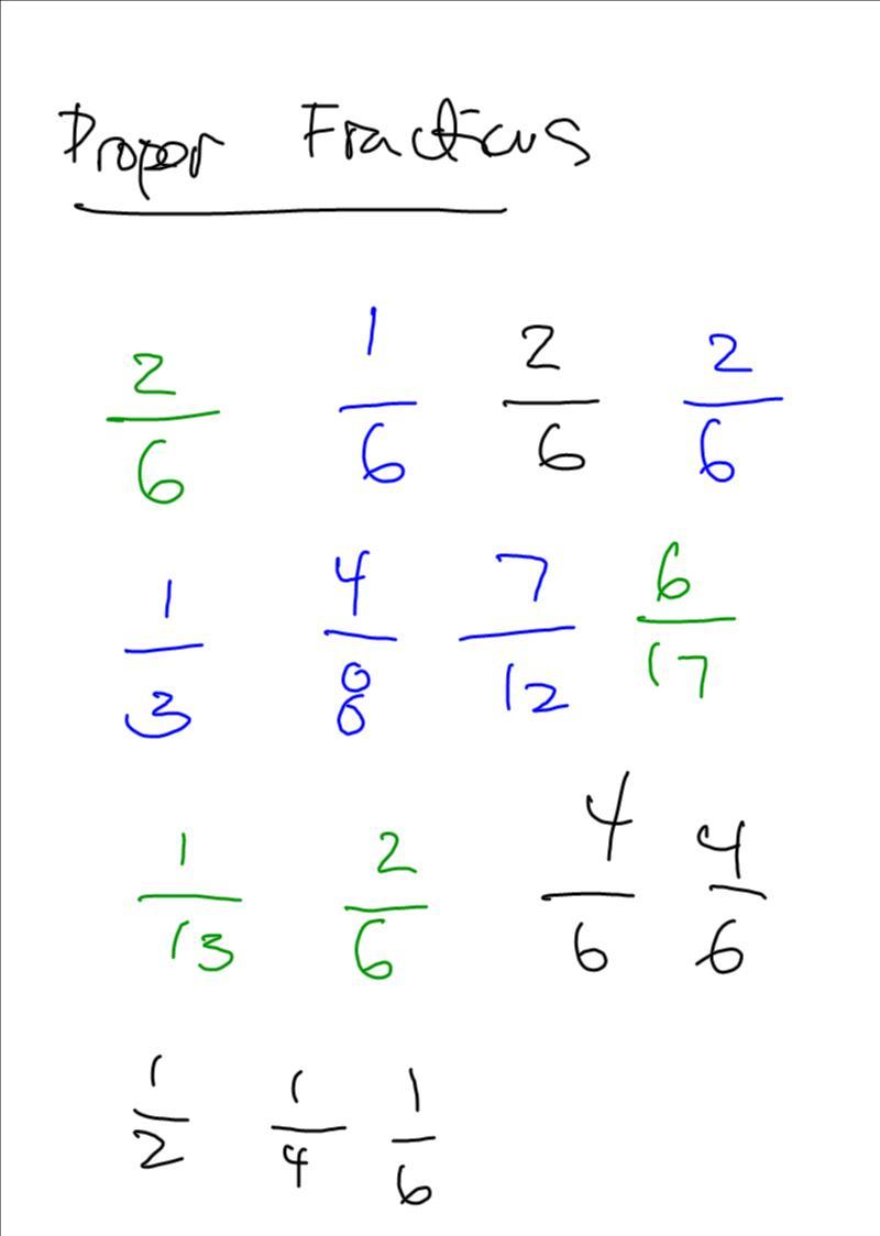 mr. rott's classroom: types of fractons proper fractions, improper