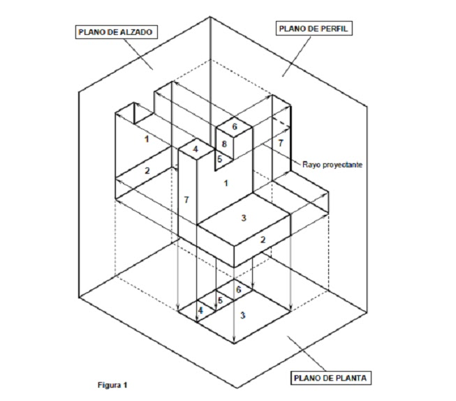 Actividades arte ytecnologia dibujo t cnico b sico for Plano de planta dibujo tecnico