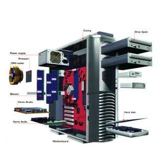 Mengenal Bagian-bagian Komputer - dasar