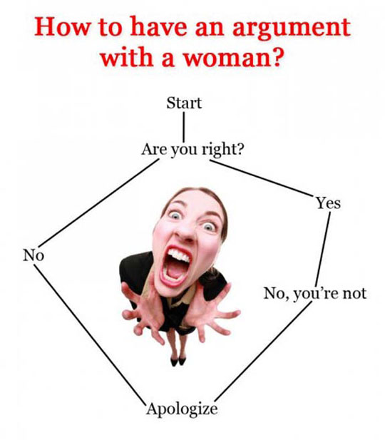 how to win an argument with a woman