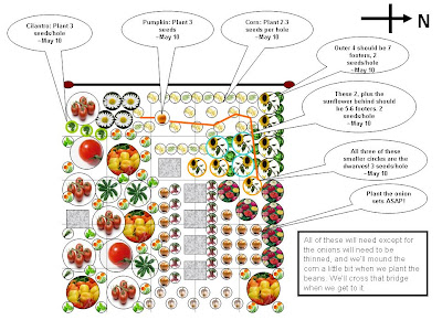 Microgoat farm garden plot layout for Layout garden plots