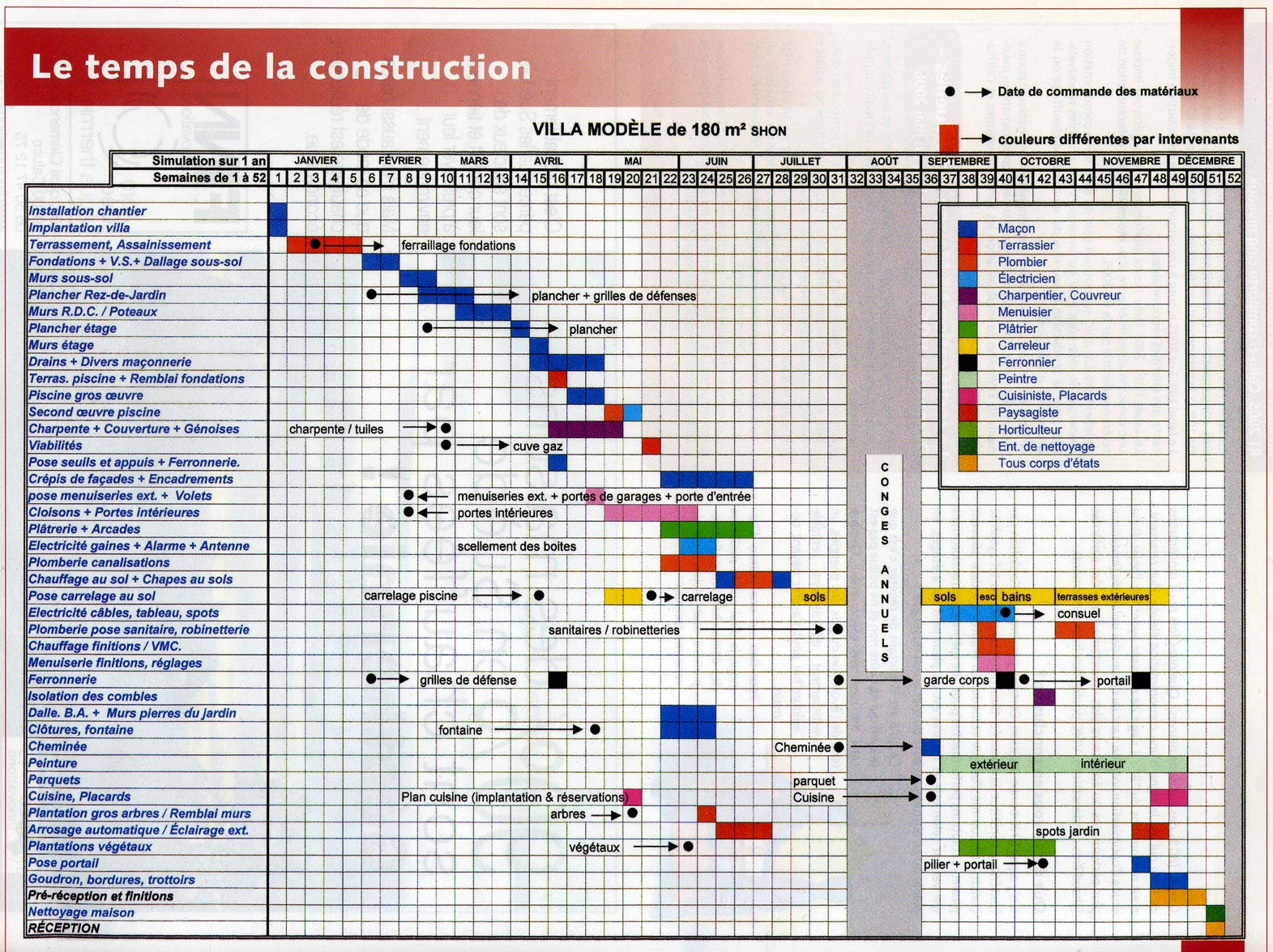 2ebv planning construction extrait magazine
