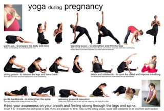 Yoga and Pregnancy Benefits