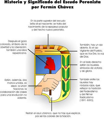 Escudo Peronista