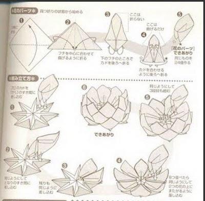 По этой схеме цветок состоит