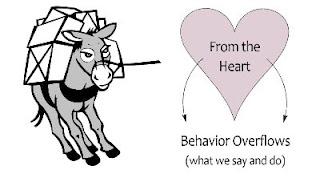 heart of behavior