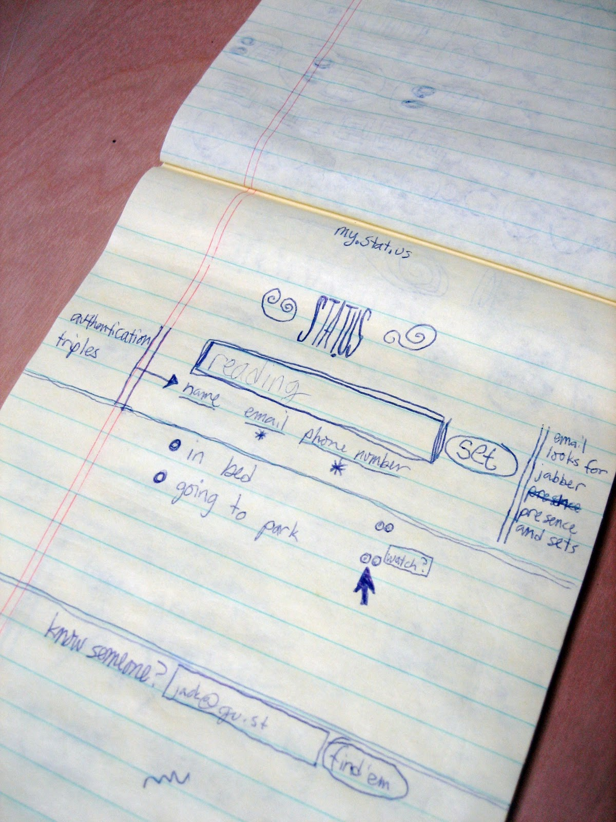 Adventures in web 20 november 2010 blueprint sketch by twitter founder jack dorsey co wikimedia commons malvernweather Images