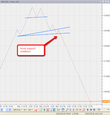Forexoma candlestick