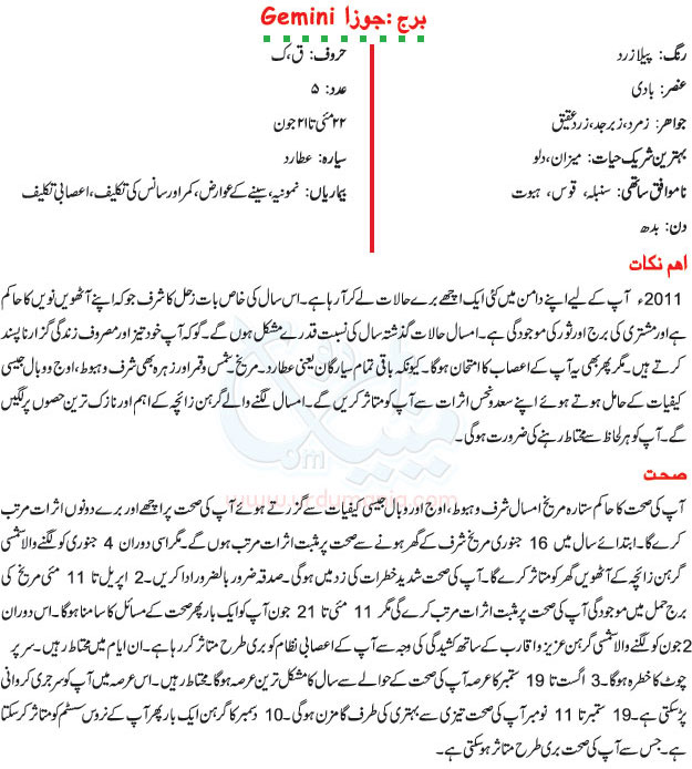 Urdu Horoscope