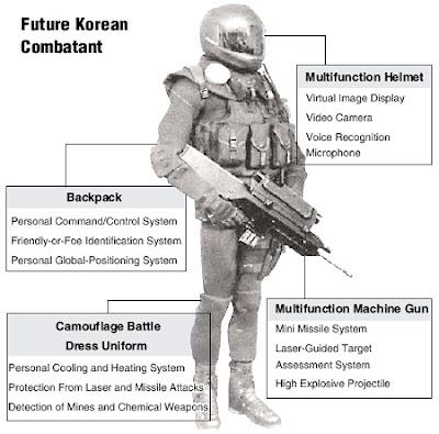 Detalles de un Soldado vestido con su uniforme de combate.