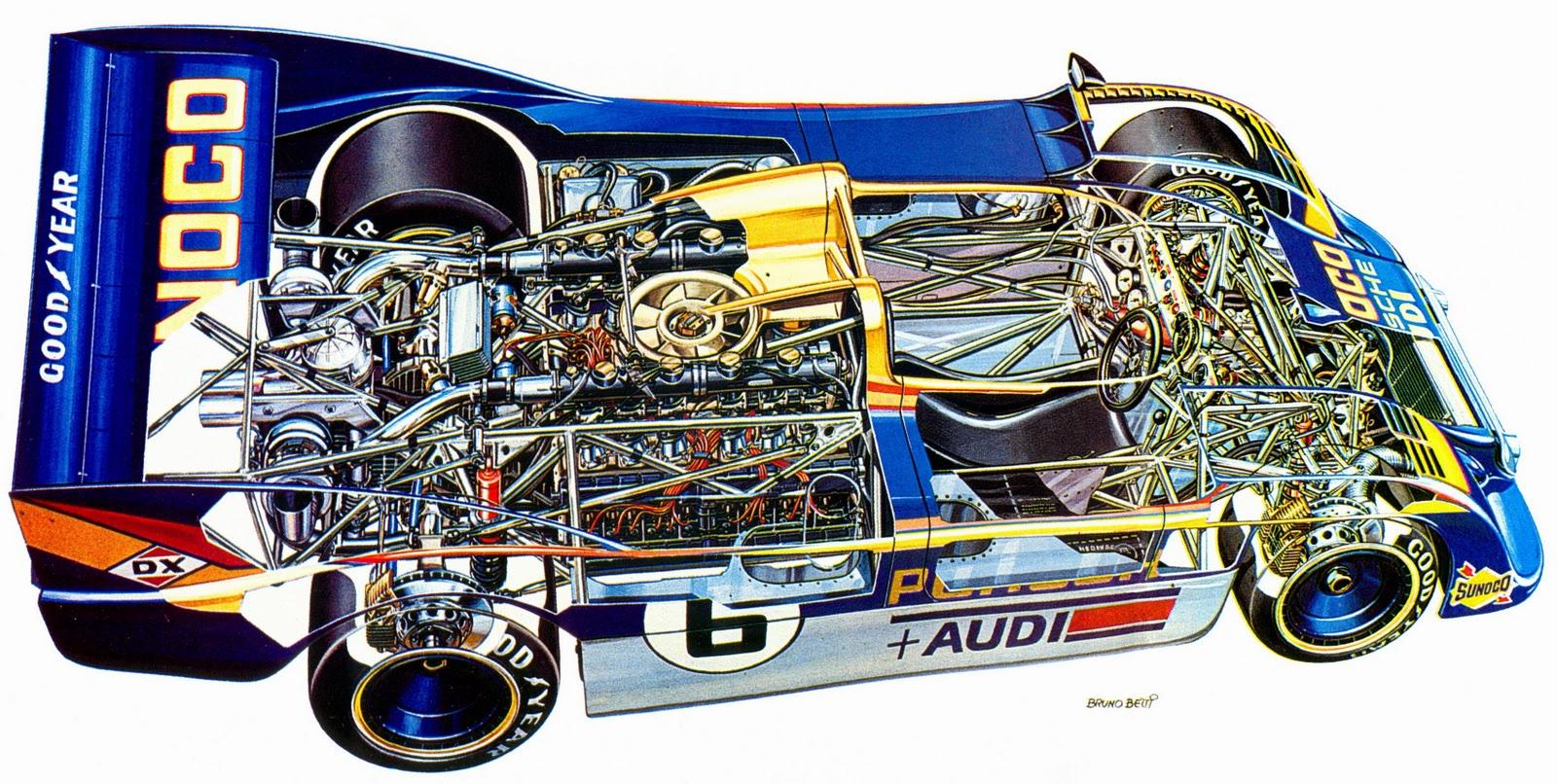 """Cutaways"" - Porsche 917/"