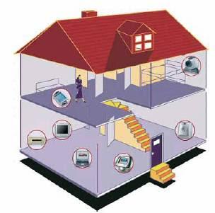 Tecnologia he informatica caracteristicas de una casa - Tecnologia in casa ...