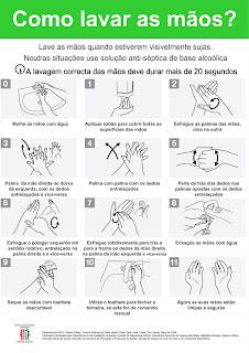 Lavar as Mãos Corretamente