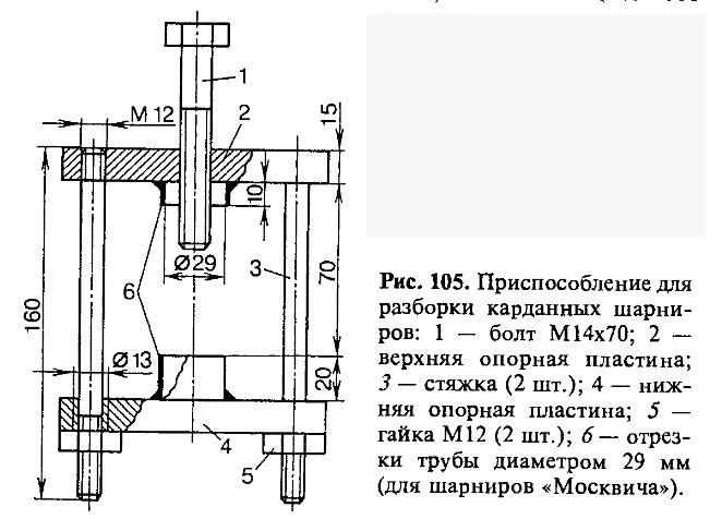 Органайзер-коробка для рукоделия своими руками