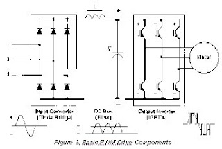 Motor Dan Generator together with Motor Dan Generator besides Electrical Symbol For Fuse additionally Capacitor Bank Soft Starter furthermore What Is Variable Frequency Drive 2. on wiring diagram listrik 3 phase
