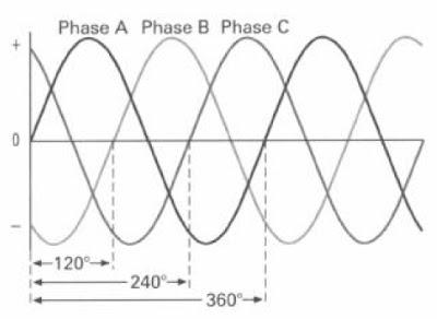 Ac induction motor design 2 aneka listrik for Ac induction motor design