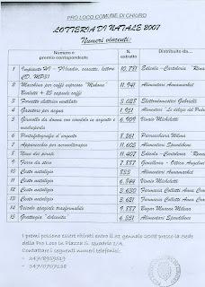 Biglietti estratti Natale 2007