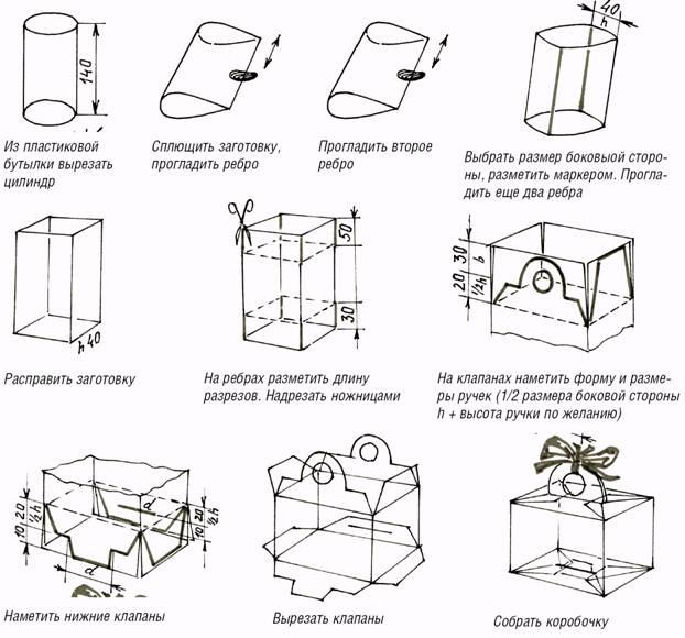 Упаковка подарка инструкция
