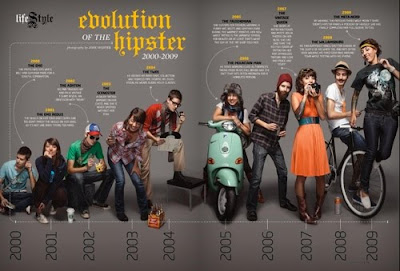 Hipster Fashion Trends on Thefword  The Evolution Of The Hipster