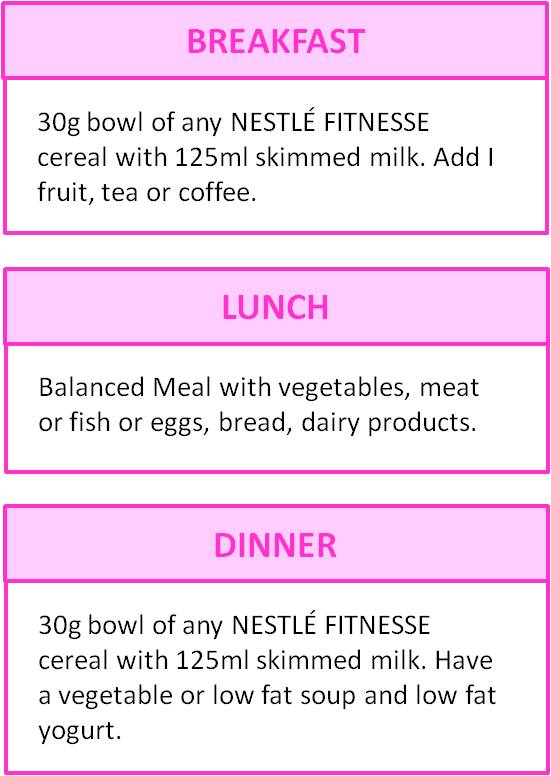 What Foods To Cut To Lose Weight Fast