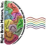 TIps Trik Cara Mudah Melatih Otak Kanan
