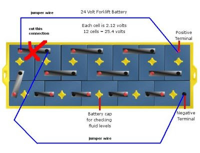how to get 24 volts from 2 12 volt batteries