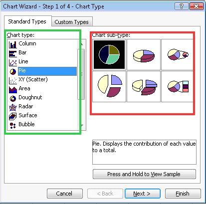 Mari belajar cara membuat grafik menggunakan msexcel 2003 yang diberi kotak berwarna hijau atau pada coloum chart type kita di perintahkan untuk memilih model diagram yang ingin kita pilih ccuart Images