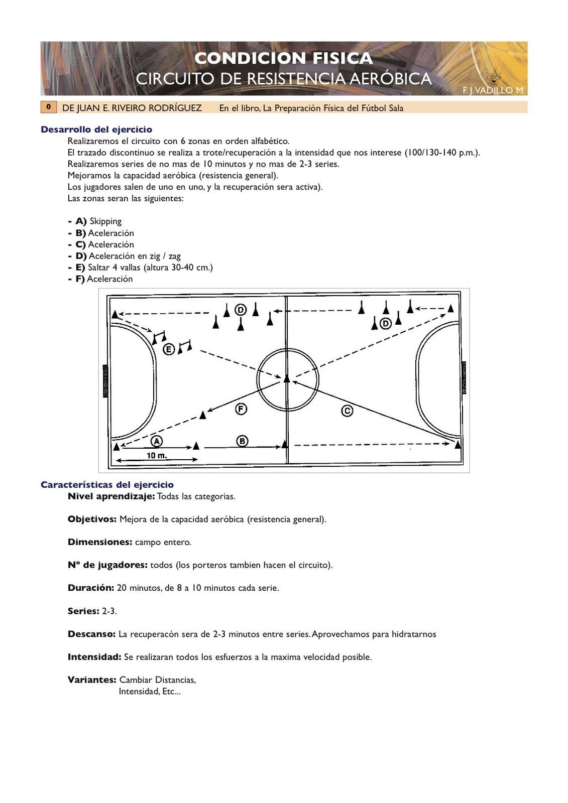 Circuito De Resistencia Futbol : Entrenador de fútbol sala monitor circuito