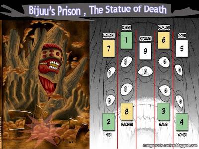 akatsuki, bijuu prison