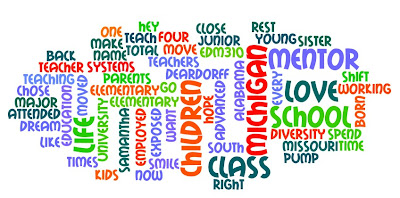 A wordle created by Samantha Deardorff from the text of instructions for Project 1 of EDM 310 in the fall 2010 semester.