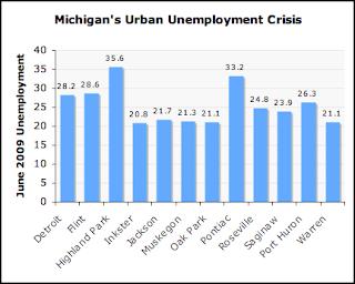 Think detroit michigan 39 s urban depression - Michigan unemployment office ...