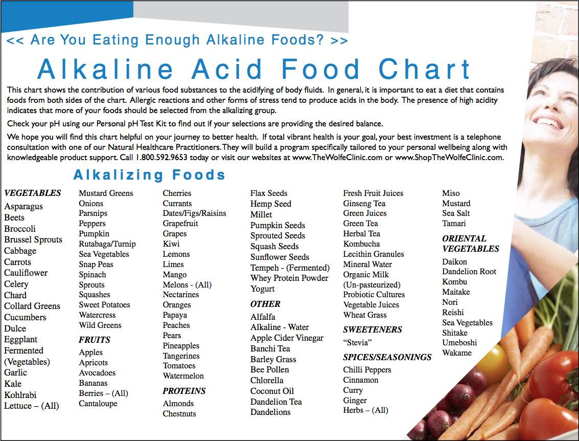 It's just an image of Lively Printable Alkaline Food Chart
